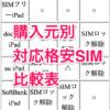 購入元別!格安SIMの種類 比較一覧