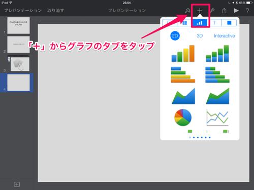 スライドにグラフを新規追加する方法